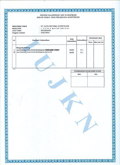 Rincian Klarifikasi dan Kualifikasi Badan Usaha Jasa Pelaksana Konstruksi